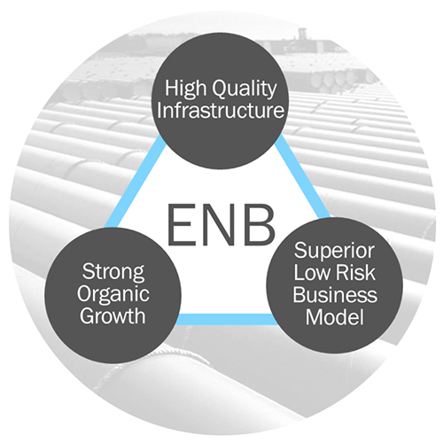 Enbridge Investment Triangle