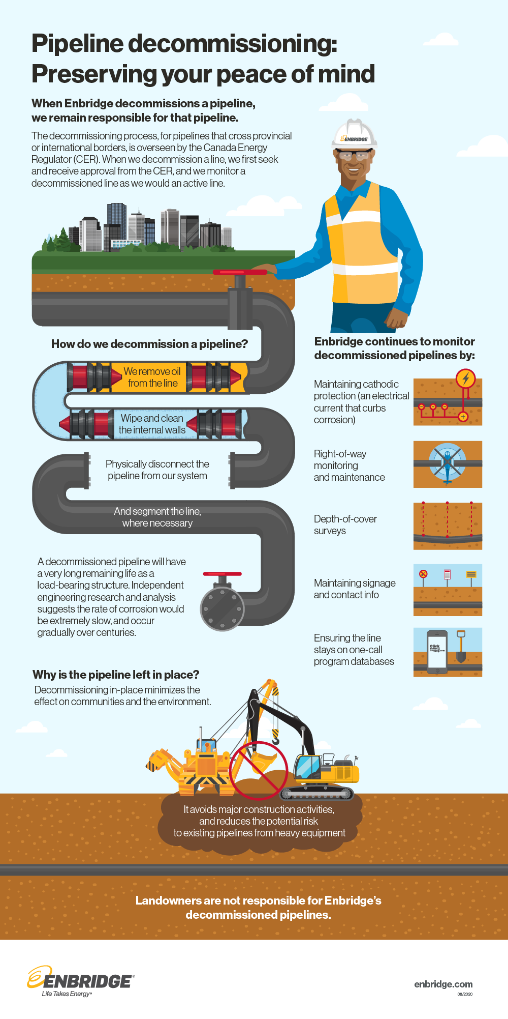 Illustration explaining the pipeline decommissioning process